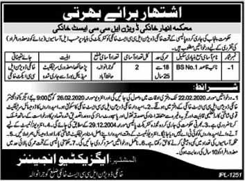 Irrigation Department Khanki Division Jobs 2020