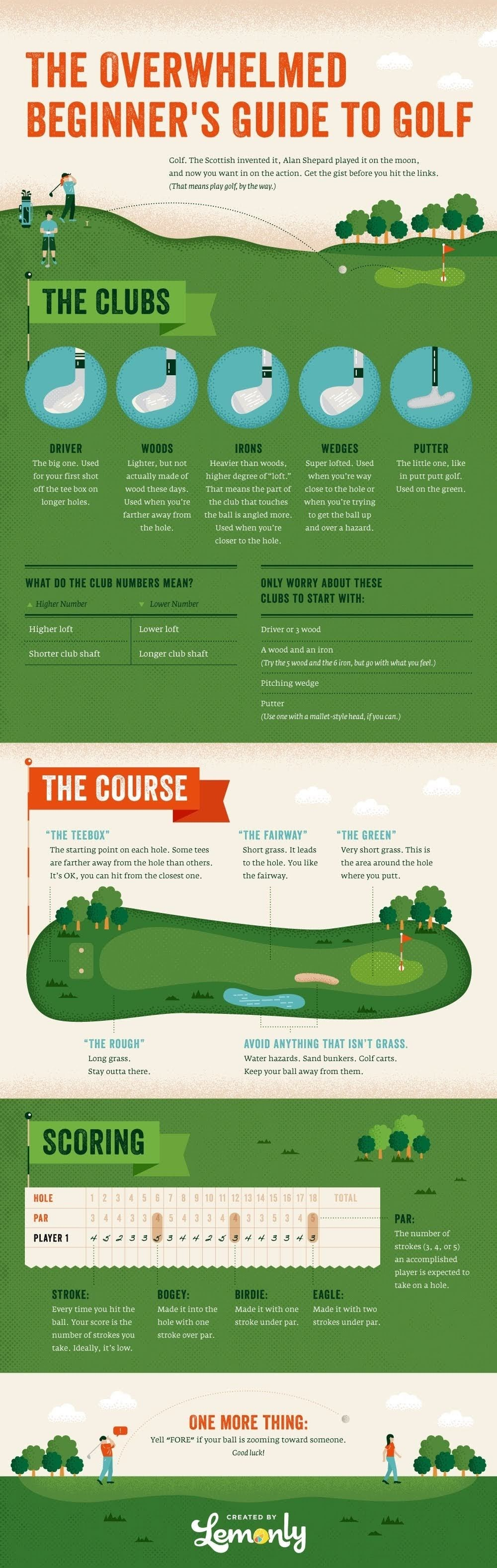 Start the golf course #infographic