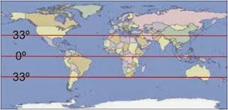 PARALELOS+33+NORTE+Y+SUR - Paralelo 33. Misterios de la Tierra.