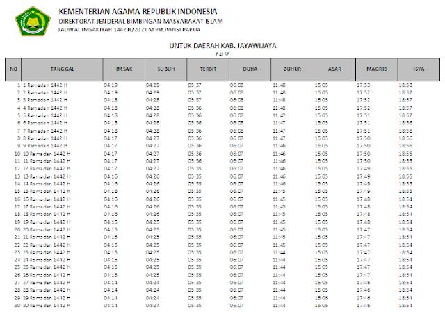 Jadwal Imsakiyah Ramadhan 1442 H Kabupaten Jayawijaya, Provinsi Papua