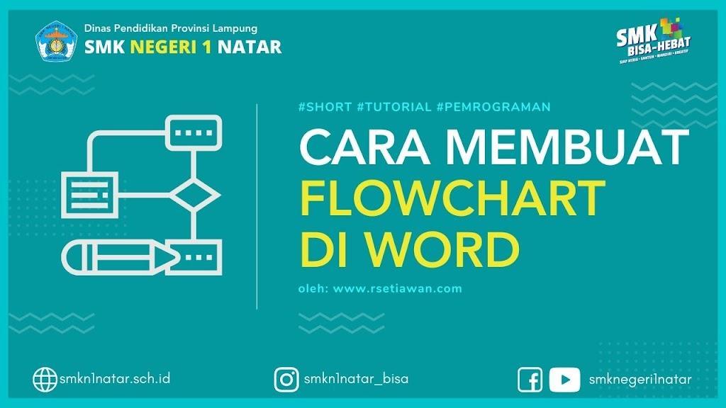 Cara membuat flowchart (diagram alir) di Microsoft Word