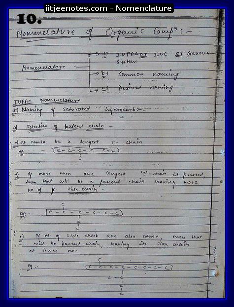 Nomenclature CHEMISTRY