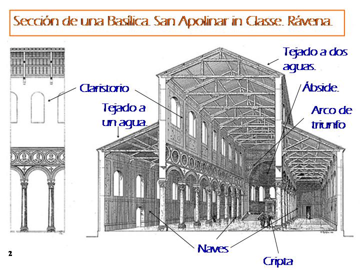 Arte Art L'art Kunst...: TEMA 3. ARTE PALEOCRISTIANO. RECURSOS