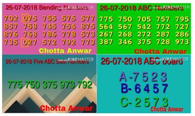 KARUNYA PLUS KN-223 abc Kerala lottery Guessing by Chortta Anwar on 26-07-2018