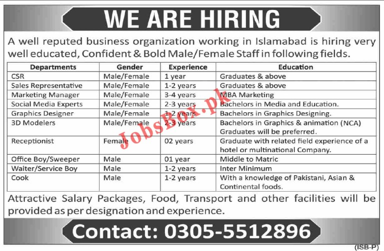 Private Business Organization Islamabad Jobs 2021 in Pakistan