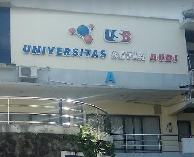 Kampus USB tentang universitas swasta terbaik di solo