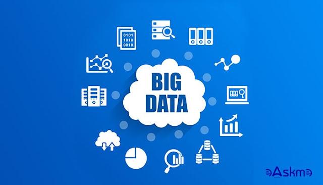Tips for Organizing Big Data: eAskme