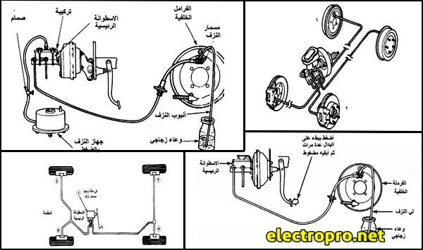 Book braking system in cars in Arabic and Arabic cheap car insurance