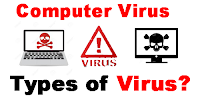 what-is-computer-virus-types-of-computer-virus