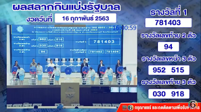 Thailand Lottery live results 16 February  2019 Saudi Arabia on TV