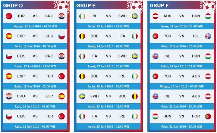 jadwal pertandingan euro 2016 grup d e f