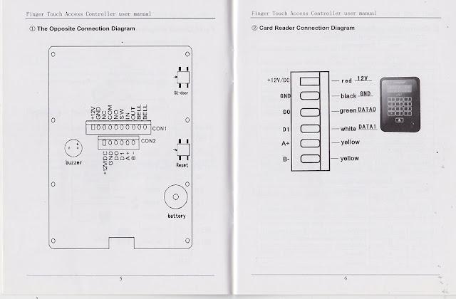 Manual Book Access Control Hisomu HK 8