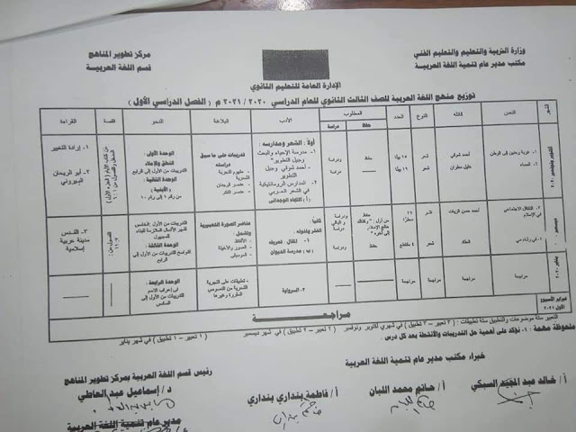 الأن ننشر توزيع منهج اللغة العربية للثانوية العامة لغة عربية 3 ثانوي 2021/2020 - صور منهج العربي للصف الثالث الثانوي ٢٠٢٠-٢٠٢١ الترم الاول والثاني كامل بالصور