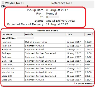 blue dart courier tracking using tracking number