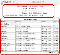 how to track blue dart courier in india