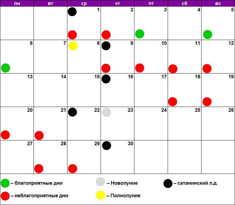 Лунный календарь для химической завивки апрель 2020