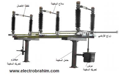 سكاكين الفصل ISOLATORS في محطات التحويل الكهربائية وأنواعها.