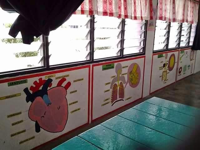 Projek Hasilkan Mural Bbm Di Makmal Sekolah Cikguhailmi