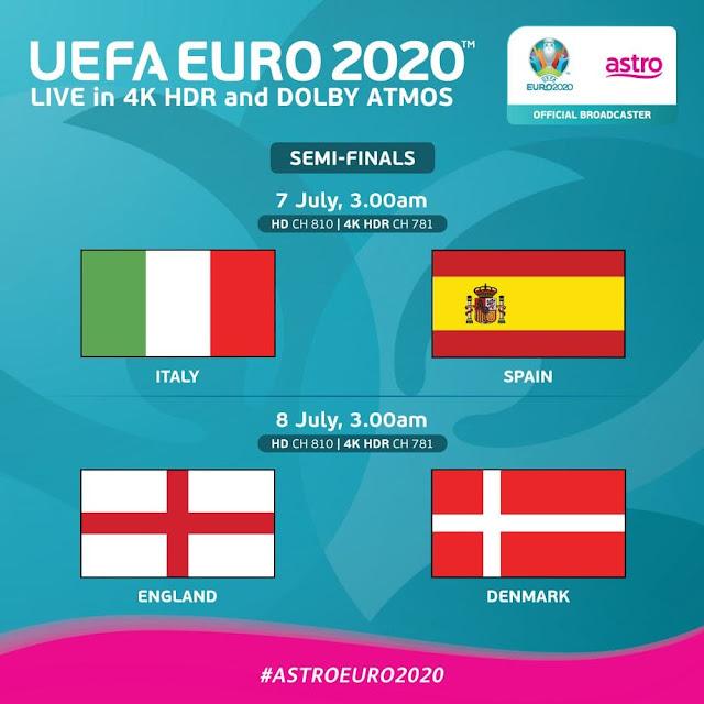 Jadual Waktu Perlawanan Pusingan Separuh Akhir EURO 2020