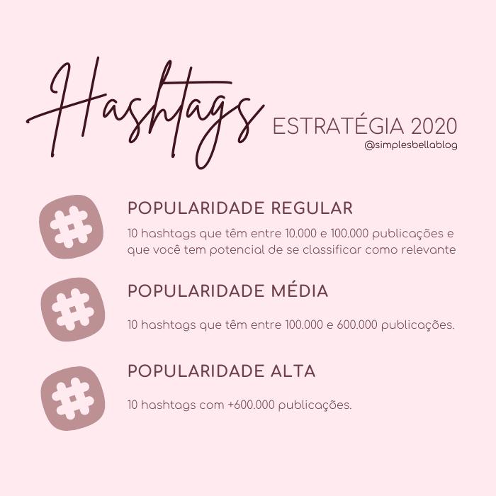 Como usar hashtags no Instagram em 2020 (estratégia atualizada ✅)