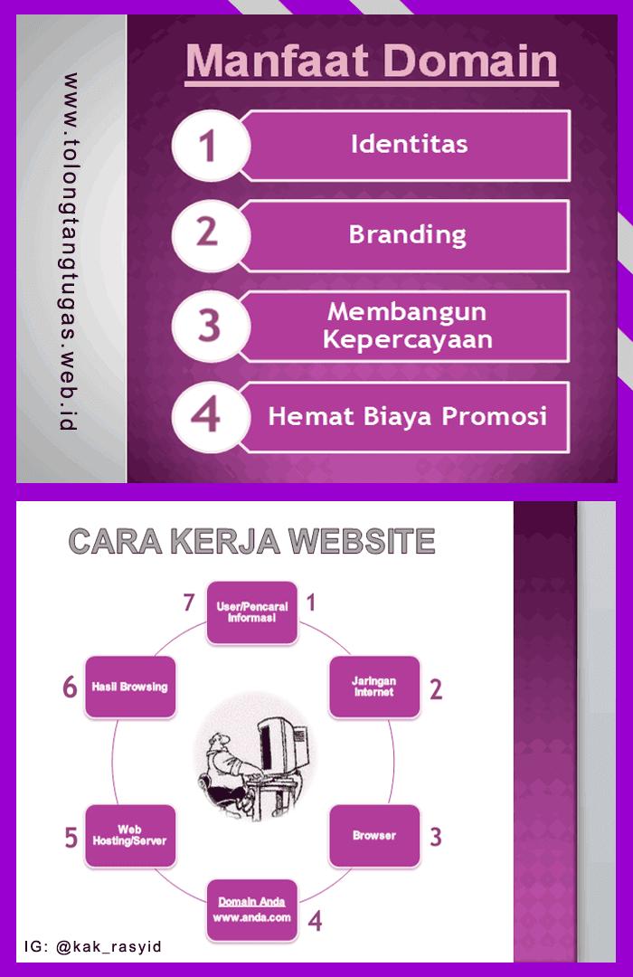 Manfaat Domain dan Cara Kerja Website