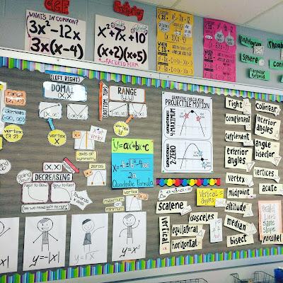 my first classroom math word wall