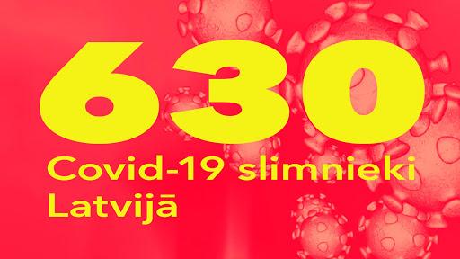Koronavīrusa saslimušo skaits Latvijā 11.04.2020.