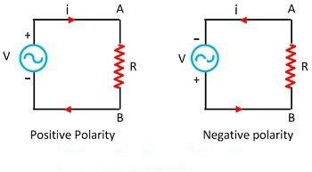 Alternating Current Circuit