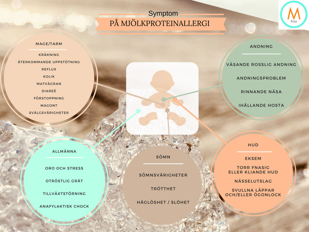 mjölkprotein symptom
