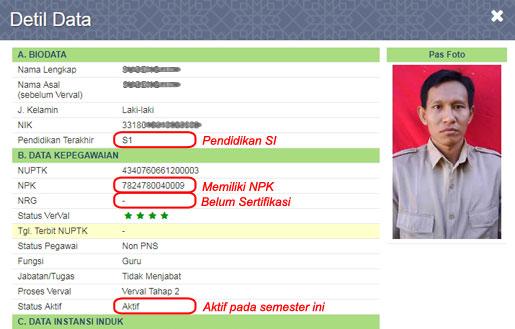 Guru Bukan PNS Pada Madrasah