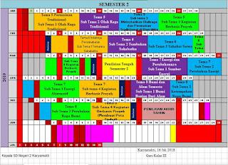 Jadwal Pelajaran K13 SD Kelas 3 Tahun Pelajaran 2019-2020 Semester 1 dan 2, http://www.librarypendidikan.com/