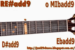 RE#add9 = MIbadd9 acorde de guitarra