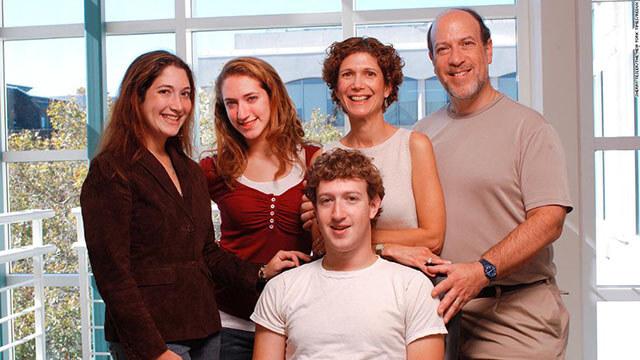 Keluarga Mark Zuckerberg
