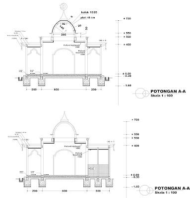 potongan konstruksi masjid