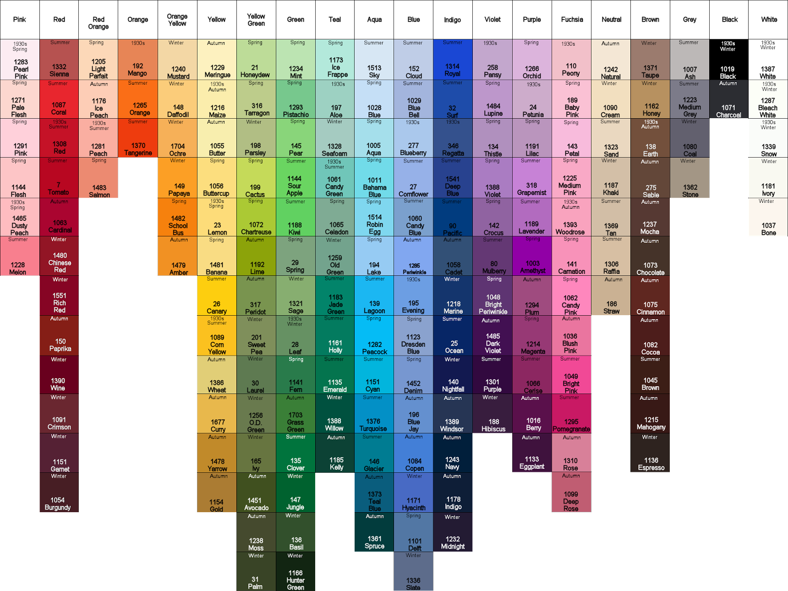 The feisty quilter color guides kona cotton solids nvjuhfo Images