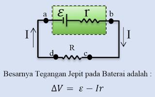 Laporan Fisika Dasar - Amperemeter Dan Voltmeter Dalam Rangkaian Listrik Searah (Dc)