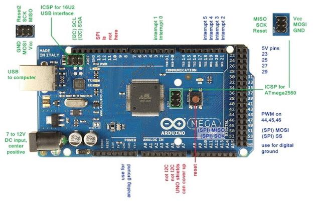 Membuat A RGB Controller Sendiri Arduino Mega