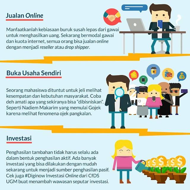 Cara Mendapat Uang Jajan Tambahan dengan jualan online, buka usaha sendiri dan investasi