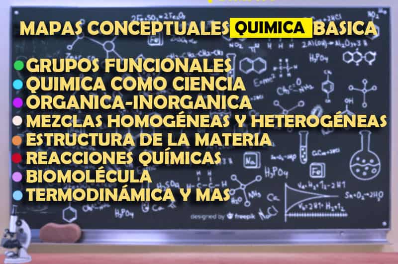 mapas conceptuales de química básica