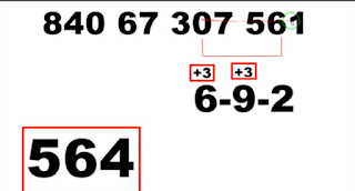 Thai Lottery 3up Obvious Quantity Tip For 01-02-2019 | Free VIP