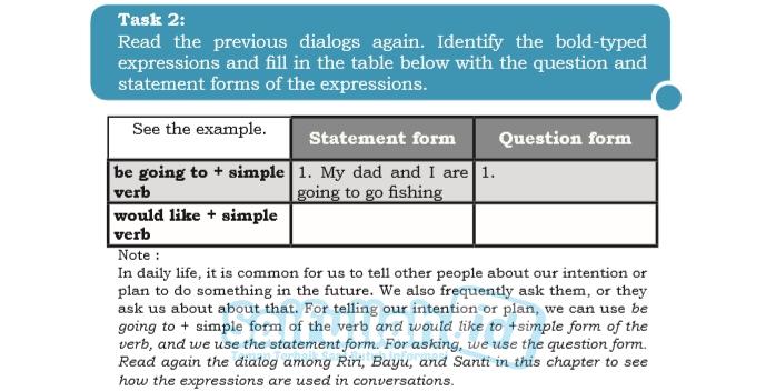 Kunci Jawaban Soal Latihan Penilaian Akhir Semester Pas Uas Sd Kelas 6 Semester 1 Bahasa Inggris Tribun Pontianak