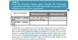Kunci Jawaban Bahasa Inggris Chapter 3, Task 2, Halaman 43 - 44