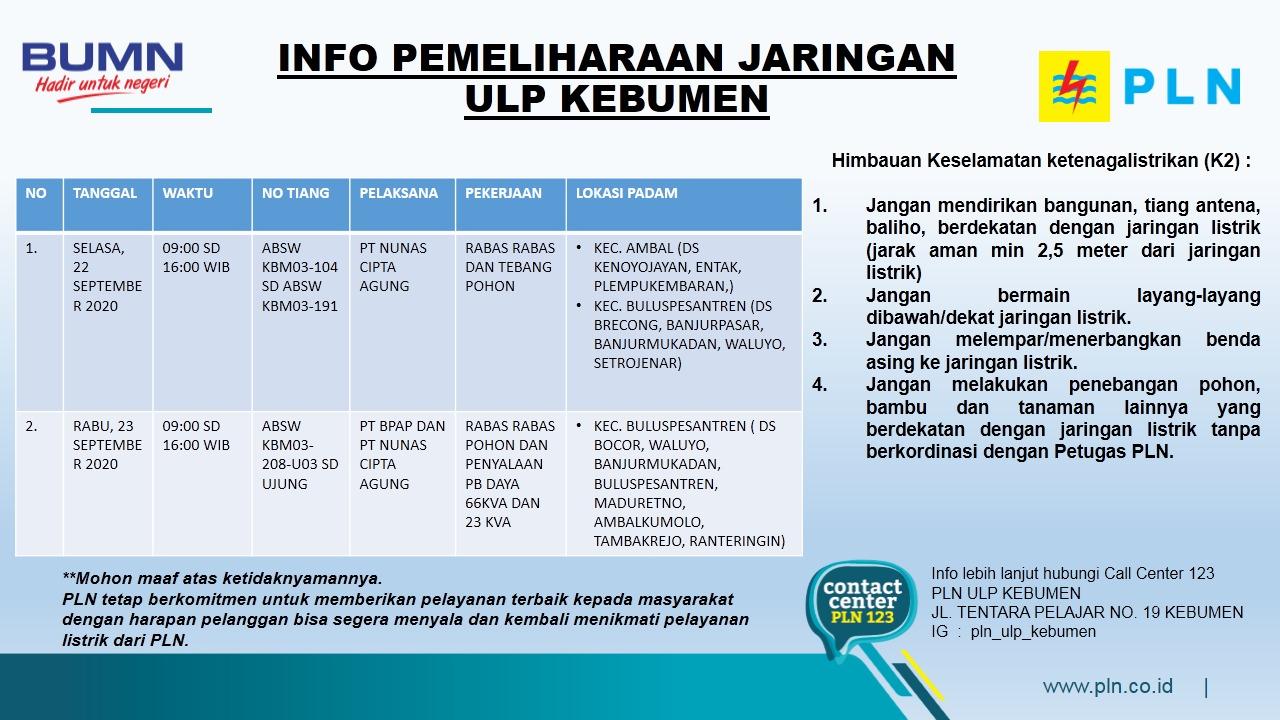 Jadwal Pemadaman Listrik di Kebumen Besok Rabu 23 September 2020