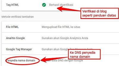 kode untuk ditautkan ke dns penyedia nama domain