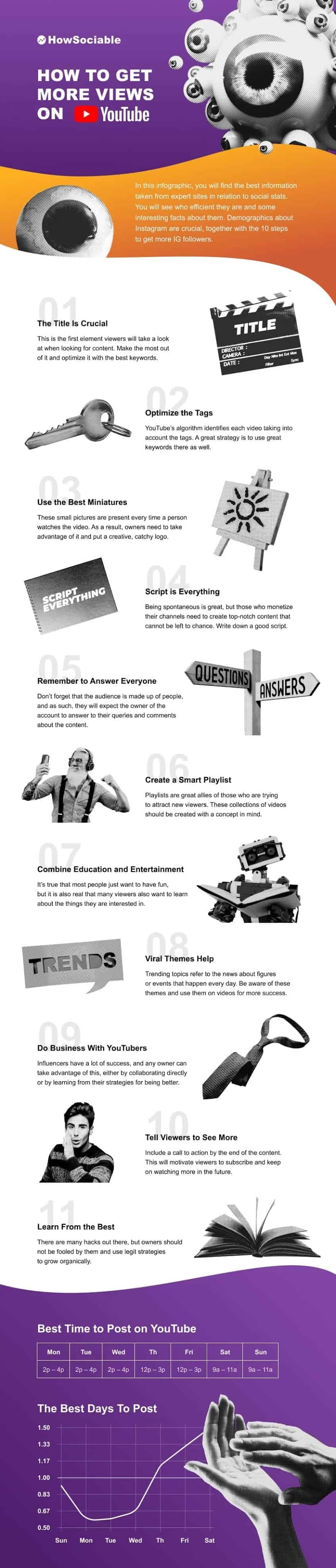 How to Get More Views on YouTube #infographic