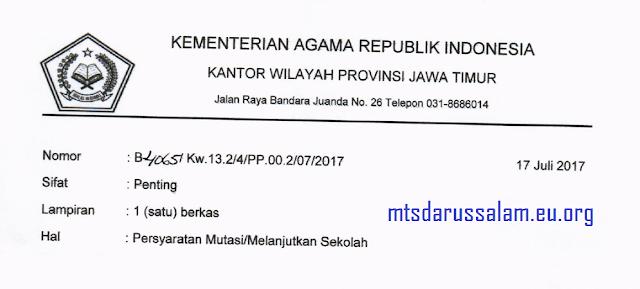 Juknis Persyaratan Mutasi Masuk/Keluar Siswa Provinsi Jawa Timur