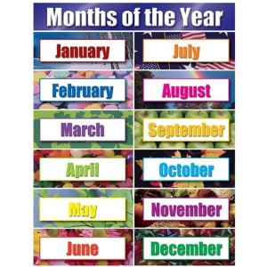 English Months – Missing Letters | Woodward English