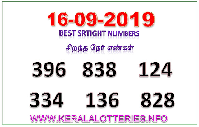Kerala Lottery Guessing Result Best Straight  Numbers dated 16.09.2019