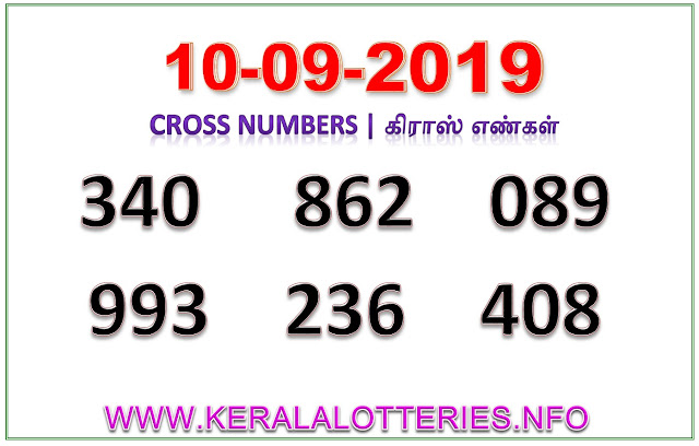 Kerala Lottery Result Guessing Sthree Sakthi SS-174 Cross  Numbers 10.09.2019