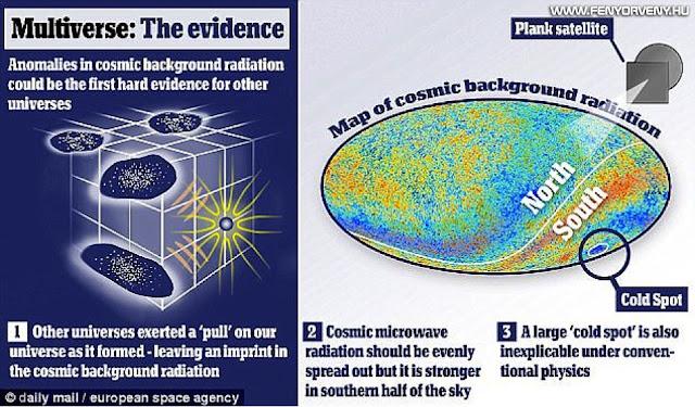 Itt a bizonyíték a párhuzamos univerzumok létezésére?